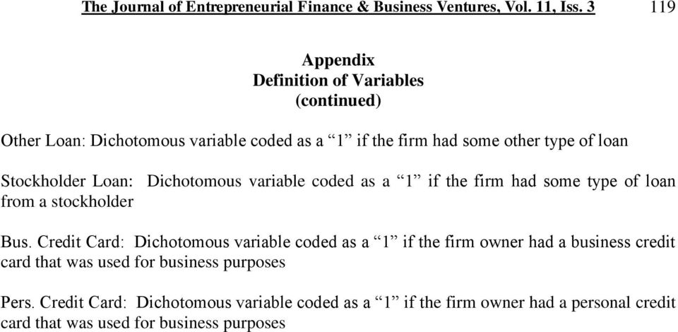 Stockholder Loan: Dichotomous variable coded as a 1 if the firm had some type of loan from a stockholder Bus.