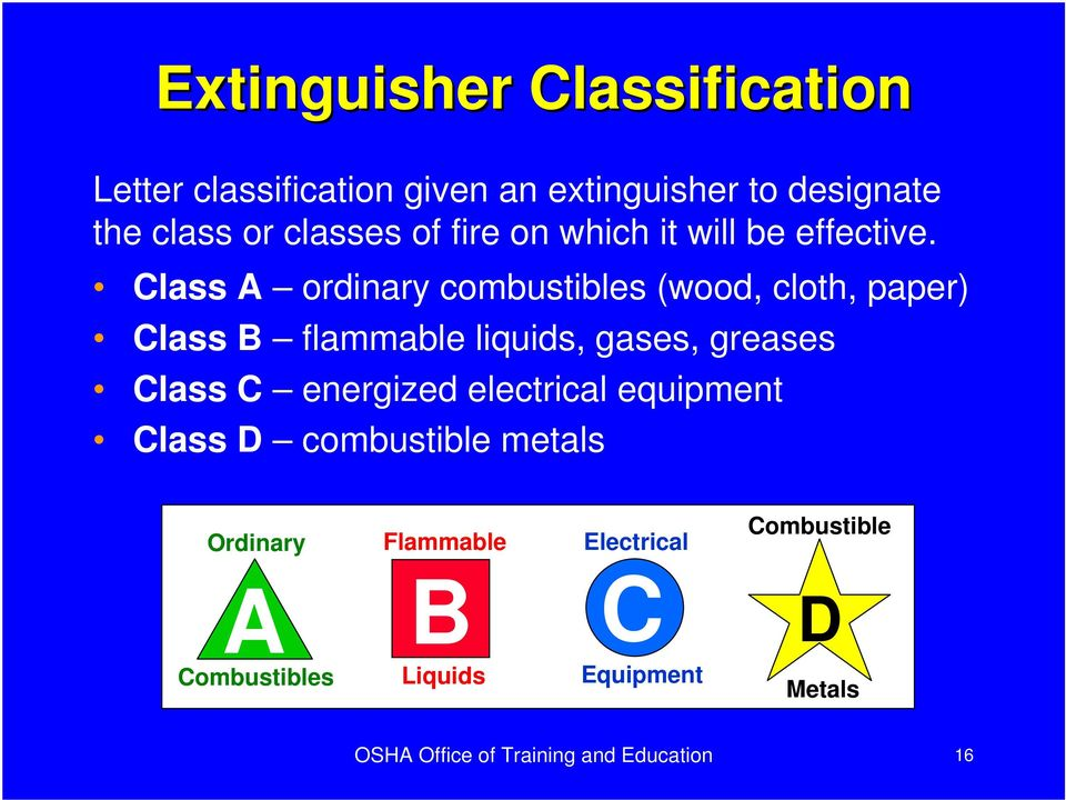 Class A ordinary combustibles (wood, cloth, paper) Class B flammable liquids, gases, greases Class C