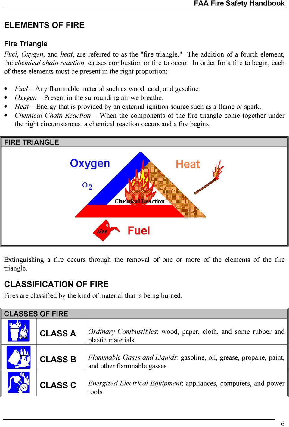 Oxygen Present in the surrounding air we breathe. Heat Energy that is provided by an external ignition source such as a flame or spark.