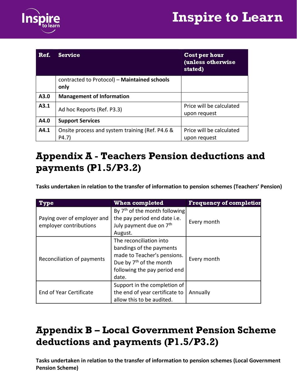 2) Tasks undertaken in relation to the transfer of information to pension schemes (Teachers Pension) Type When completed Frequency of completion By 7 th of the month following Paying over of employer