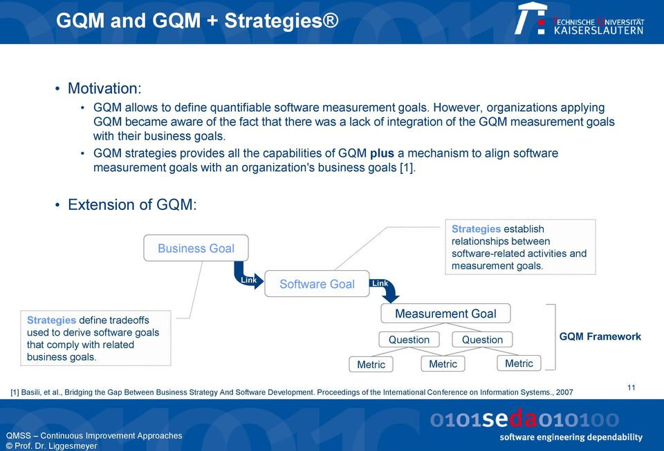 GQM strategies provides all the capabilities of GQM plus a mechanism to align software measurement goals with an organization's business goals [1].