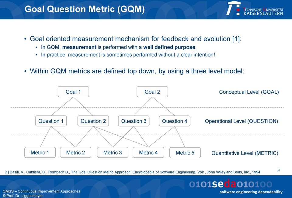 Within GQM metrics are defined top down, by using a three level model: Goal 1 Goal 2 Conceptual Level (GOAL) Question 1 Question 2 Question 3 Question 4