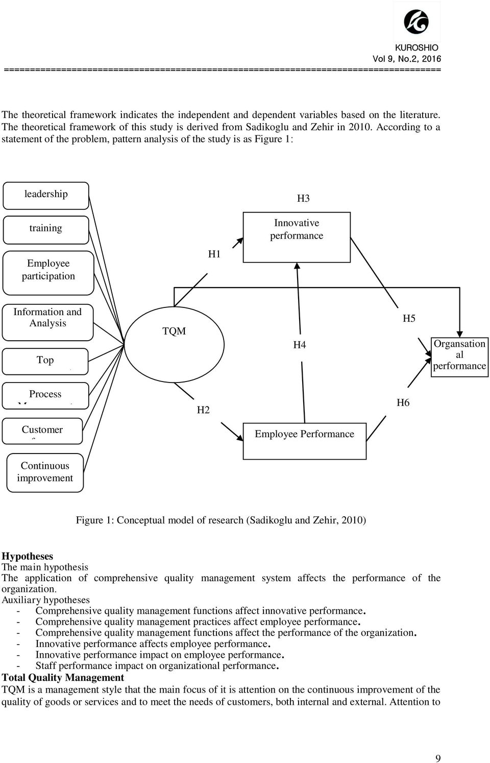 TQM H4 H5 Organsation al performance Process Management H2 H6 Customer focus Employee Performance Continuous improvement Figure 1: Conceptual model of research (Sadikoglu and Zehir, 2010) Hypotheses