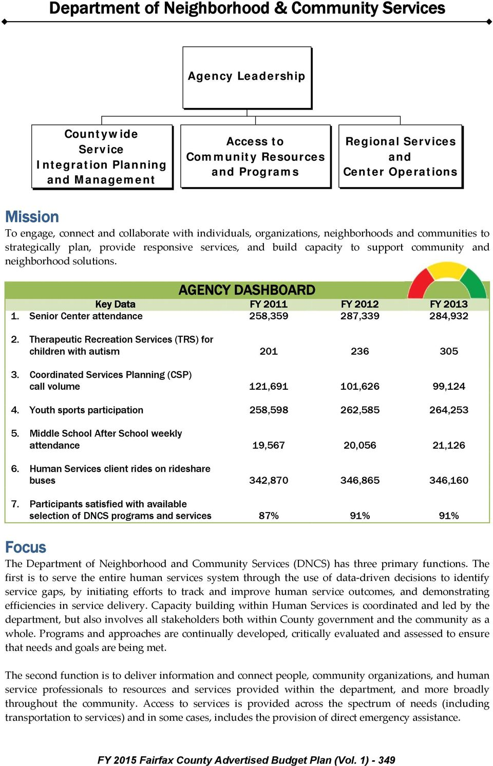 AGENCY DASHBOARD Key Data FY 2011 FY 2012 1. Senior Center attendance 258,359 287,339 284,932 2. Therapeutic Recreation Services (TRS) for children with autism 201 236 305 3.