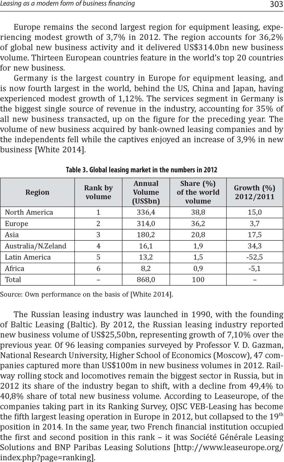 Germany is the largest country in Europe for equipment leasing, and is now fourth largest in the world, behind the US, China and Japan, having experienced modest growth of 1,12%.