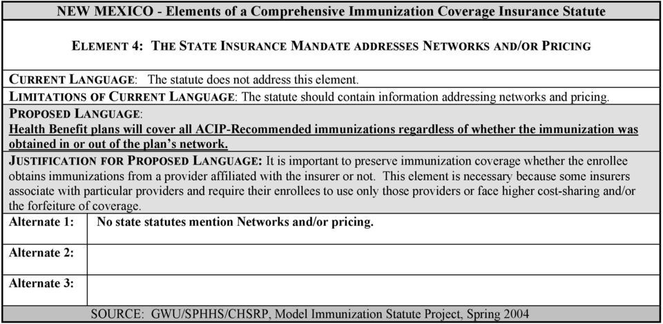 Health Benefit plans will cover all ACIP-Recommended immunizations regardless of whether the immunization was obtained in or out of the plan s network.