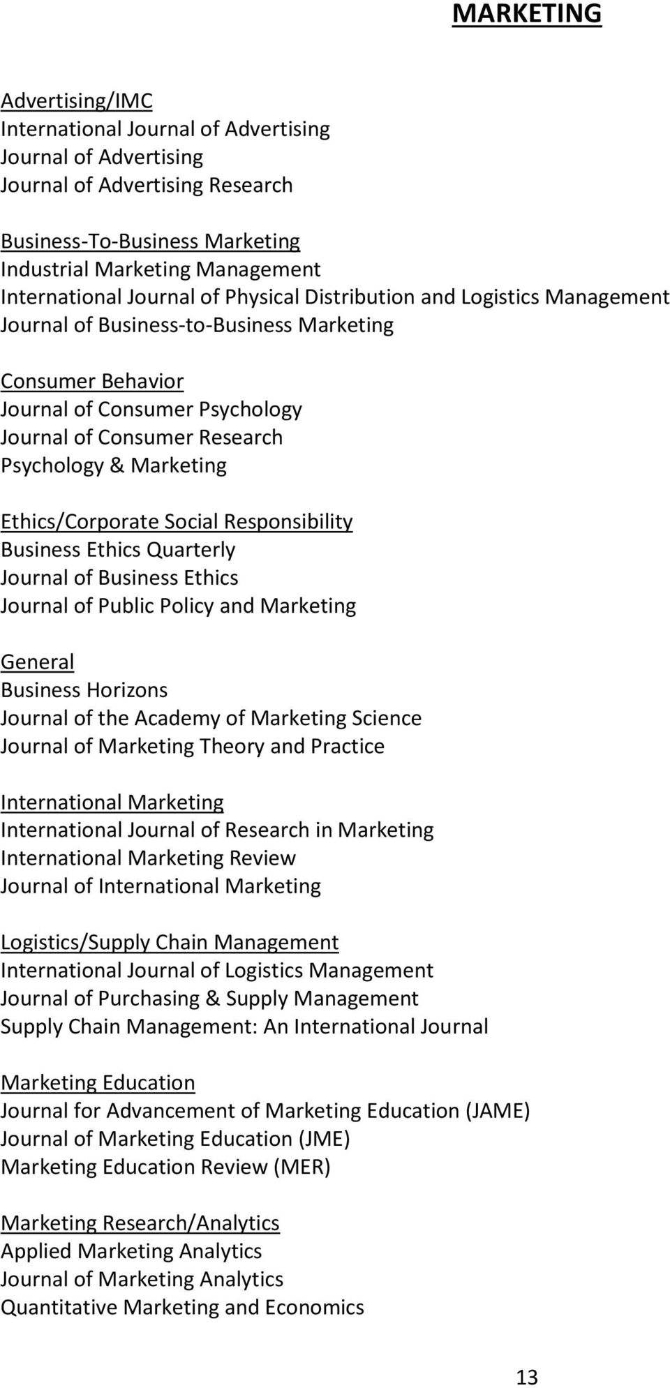 Marketing Ethics/Corporate Social Responsibility Business Ethics Quarterly Journal of Business Ethics Journal of Public Policy and Marketing General Business Horizons Journal of the Academy of