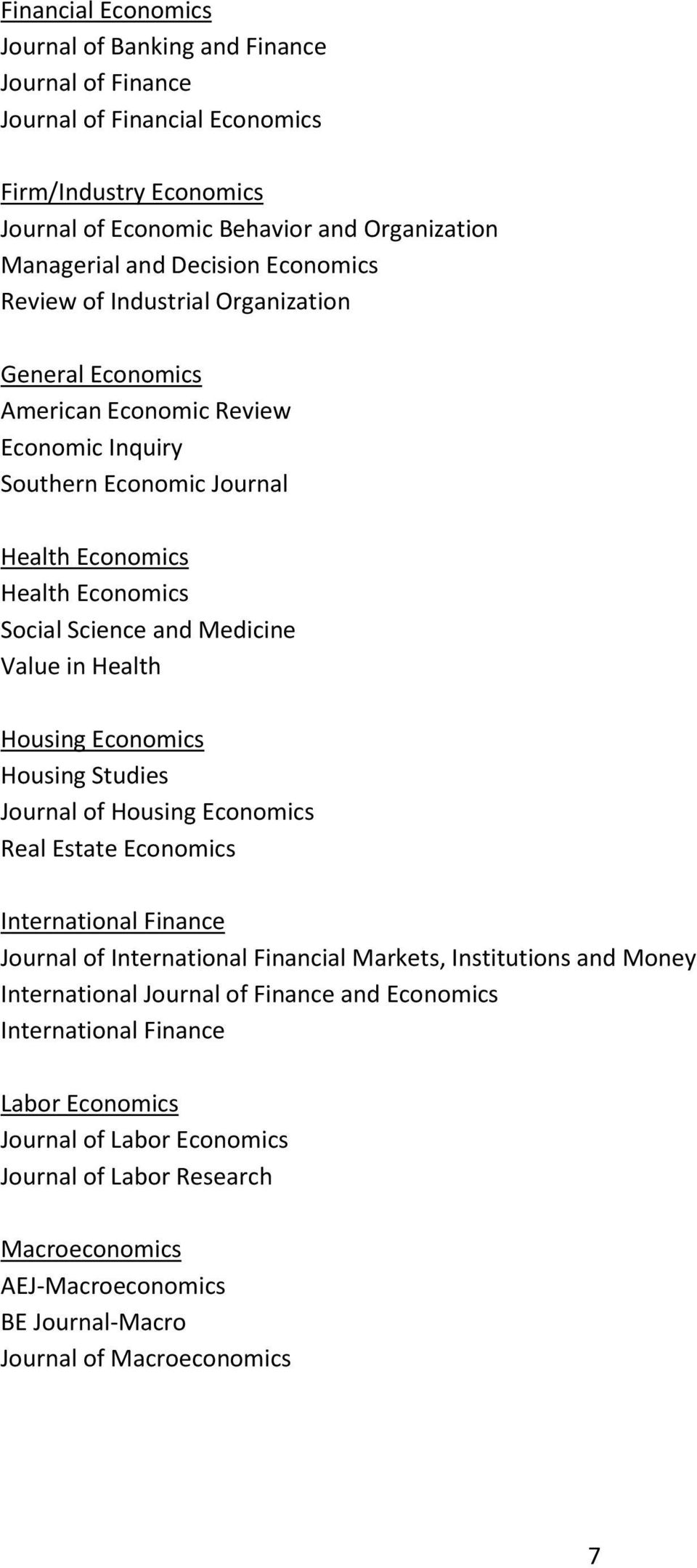 in Health Housing Economics Housing Studies Journal of Housing Economics Real Estate Economics International Finance Journal of International Financial Markets, Institutions and Money International