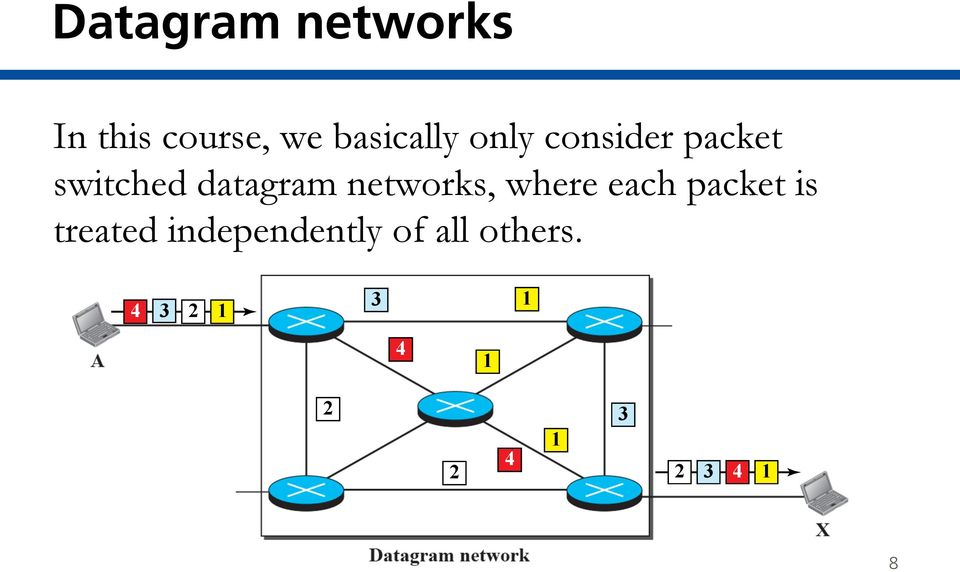 networks, where each packet is treated