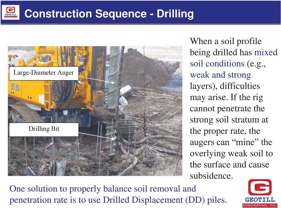 overlying weak soil to the surface and cause subsidence.