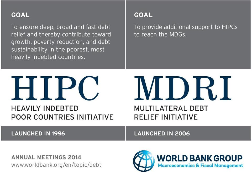 HIPC HEAVILY INDEBTED POOR COUNTRIES INITIATIVE LAUNCHED IN 1996 GOAL To provide additional support to