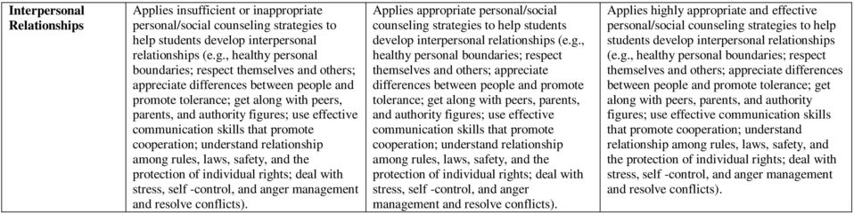 es to help students develop interpersonal relationships (e.g.