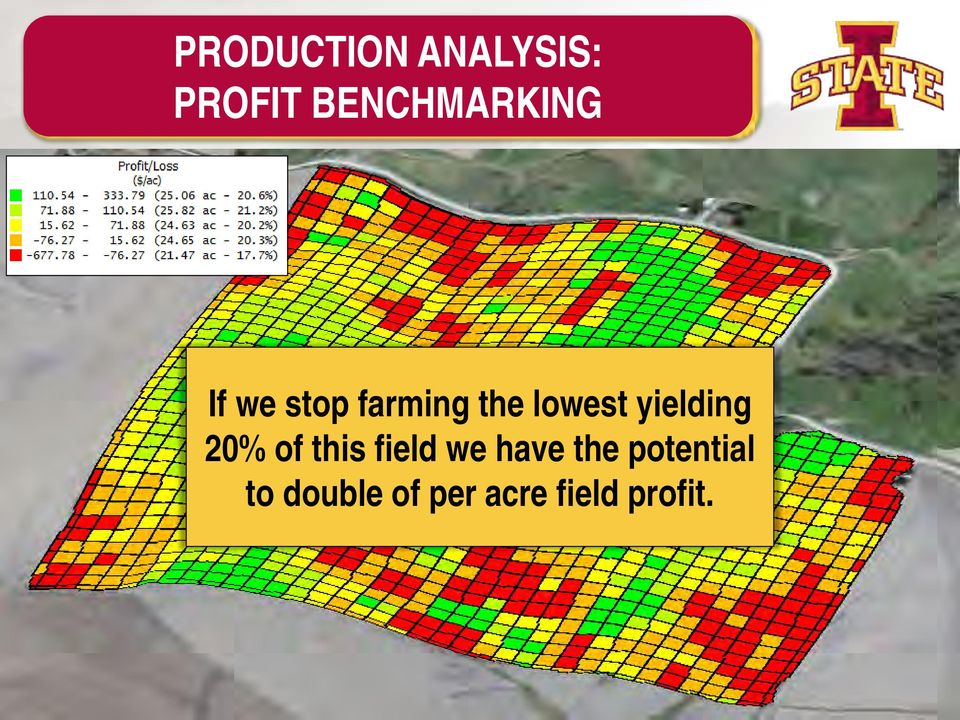 lowest yielding 20% of this field we
