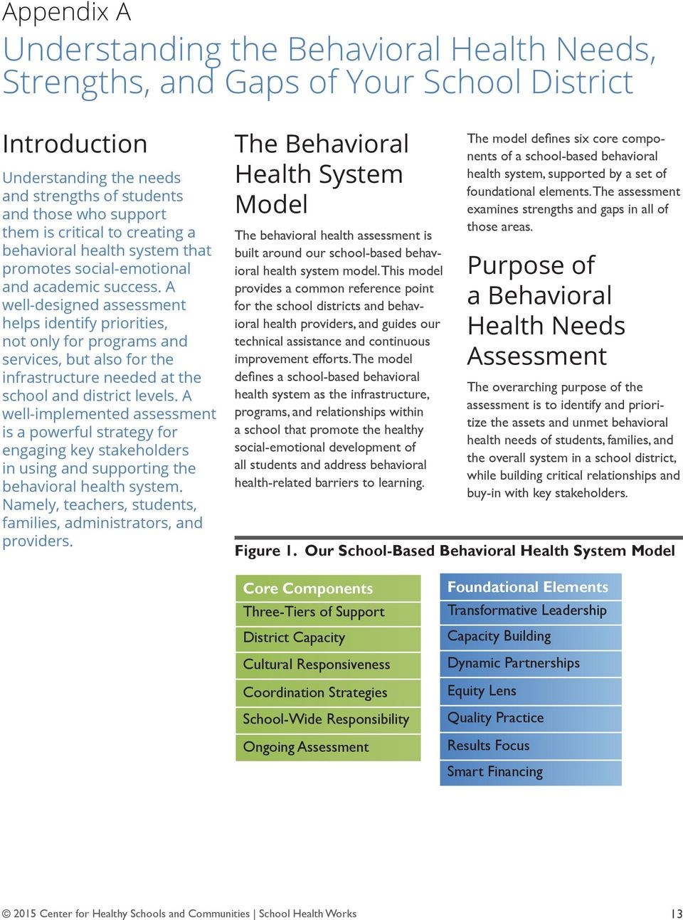 A well-designed assessment helps identify priorities, not only for programs and services, but also for the infrastructure needed at the school and district levels.