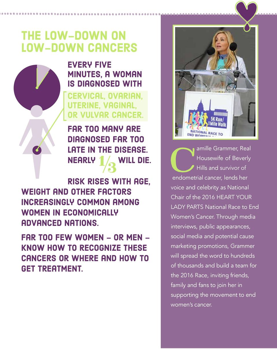 Far too few women or men know how to recognize these cancers or where and how to get treatment.