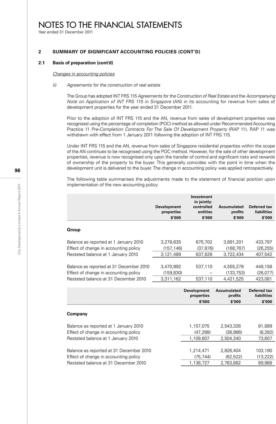 Accompanying Note on Application of INT FRS 115 in Singapore (AN) in its accounting for revenue from sales of development properties for the year ended 31 December 2011.