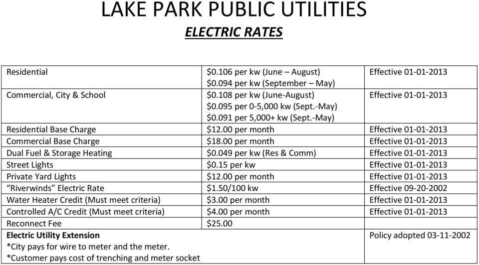 049 per kw (Res & Comm) Street Lights $0.15 per kw Private Yard Lights $12.00 per month Riverwinds Electric Rate $1.