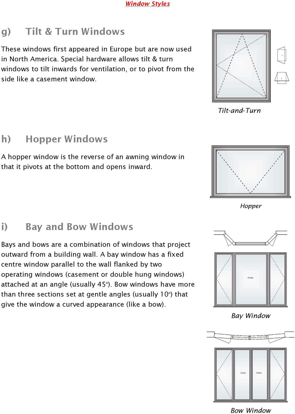 Tilt-and-Turn h) Hopper Windows A hopper window is the reverse of an awning window in that it pivots at the bottom and opens inward.
