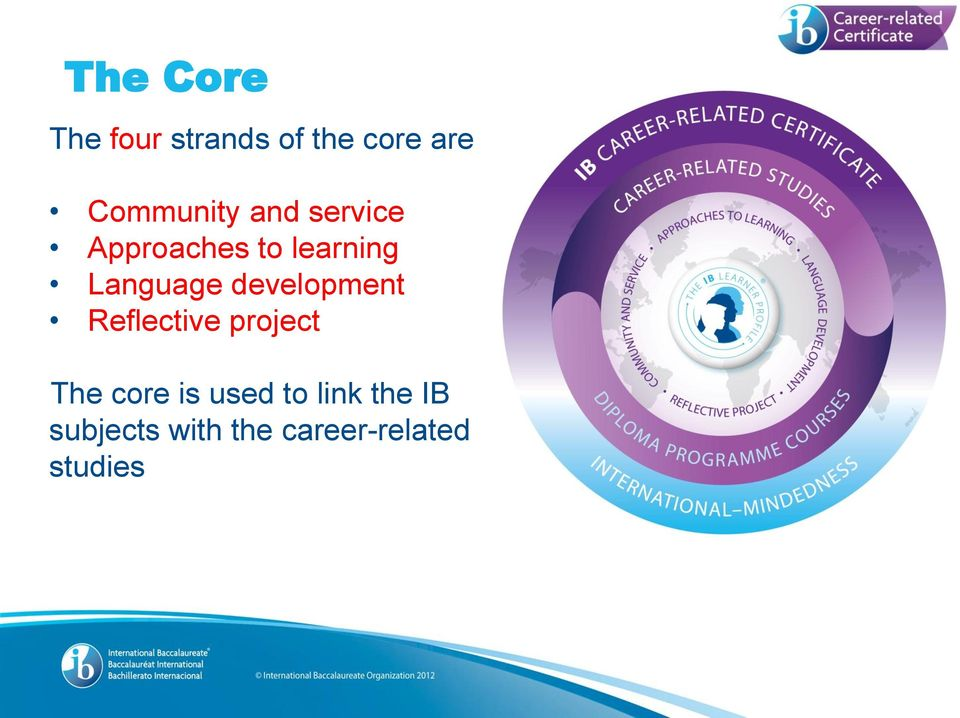 Language development Reflective project The core