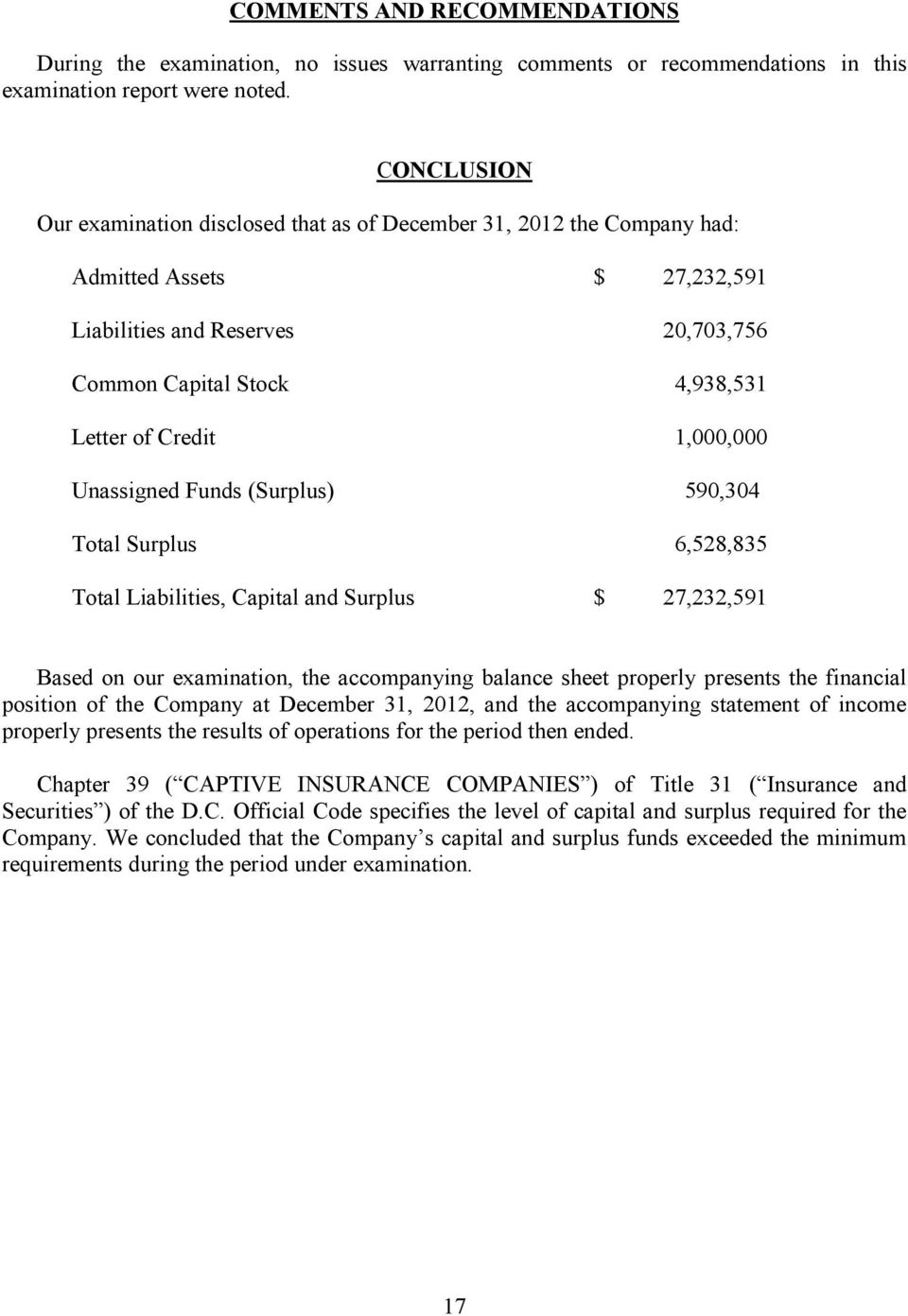 1,000,000 Unassigned Funds (Surplus) 590,304 Total Surplus 6,528,835 Total Liabilities, Capital and Surplus $ 27,232,591 Based on our examination, the accompanying balance sheet properly presents the