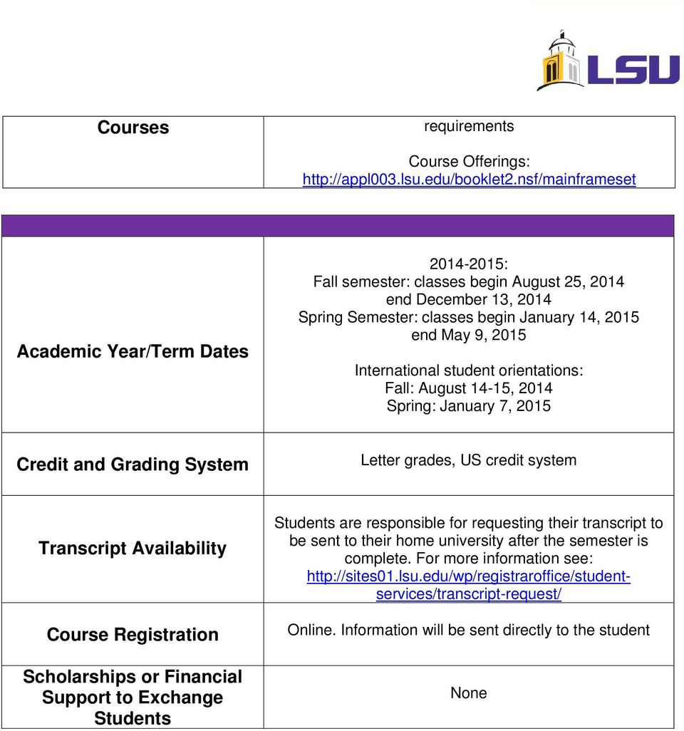 International student orientations: Fall: August 14-15, 2014 Spring: January 7, 2015 Credit and Grading System Letter grades, US credit system Transcript Availability Course Registration
