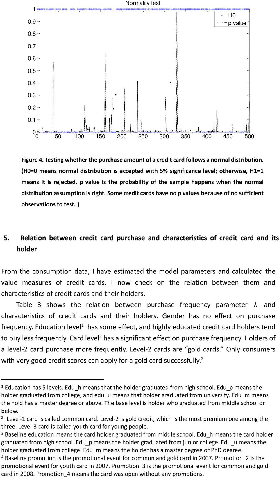 p value is the probability of the sample happens when the normal distribution assumption is right. Some credit cards have no p values because of no sufficient observations to test. ) 5.