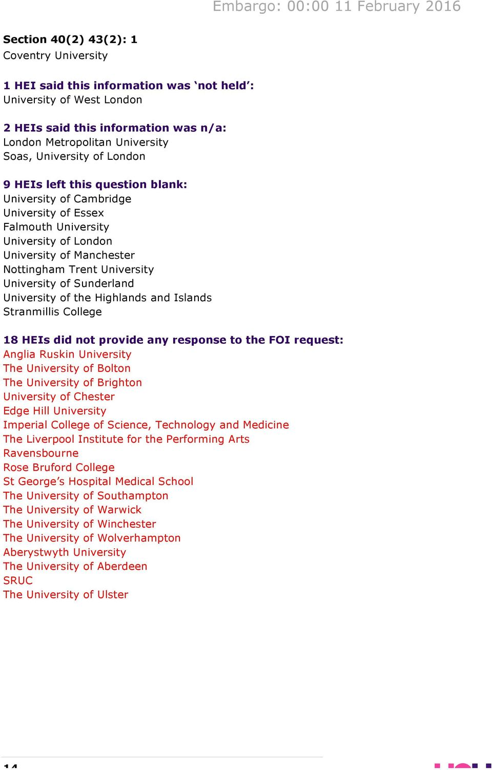 response to the FOI request: Anglia Ruskin The of Bolton The of Brighton of Chester Edge Hill Imperial College of Science, Technology and Medicine The Liverpool Institute for the
