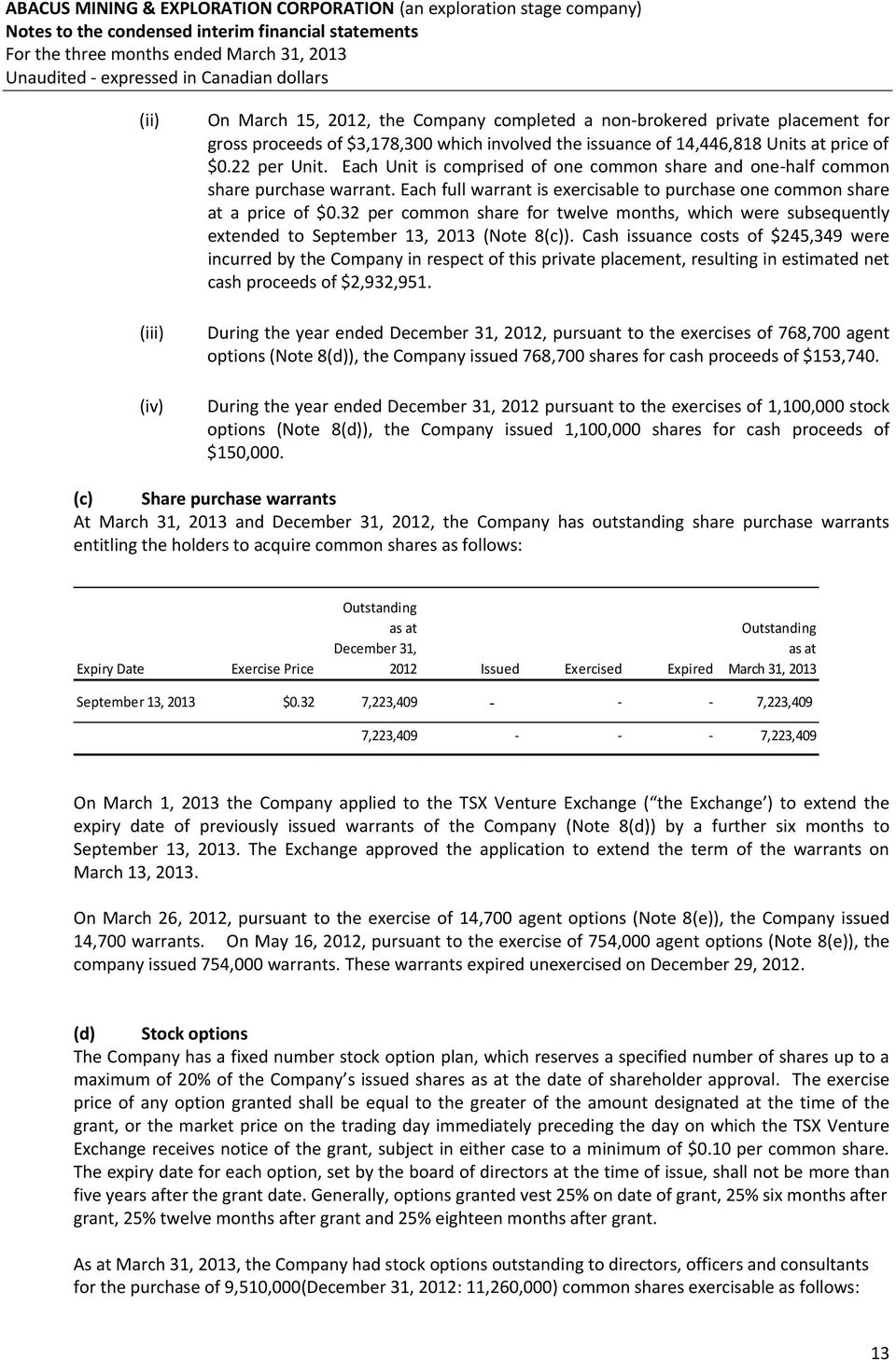32 per common share for twelve months, which were subsequently ext to September 13, 2013 (Note 8(c)).