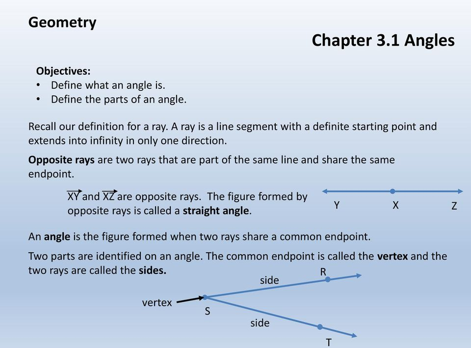 Opposite rays are two rays that are part of the same line and share the same endpoint. XY and XZ are opposite rays.