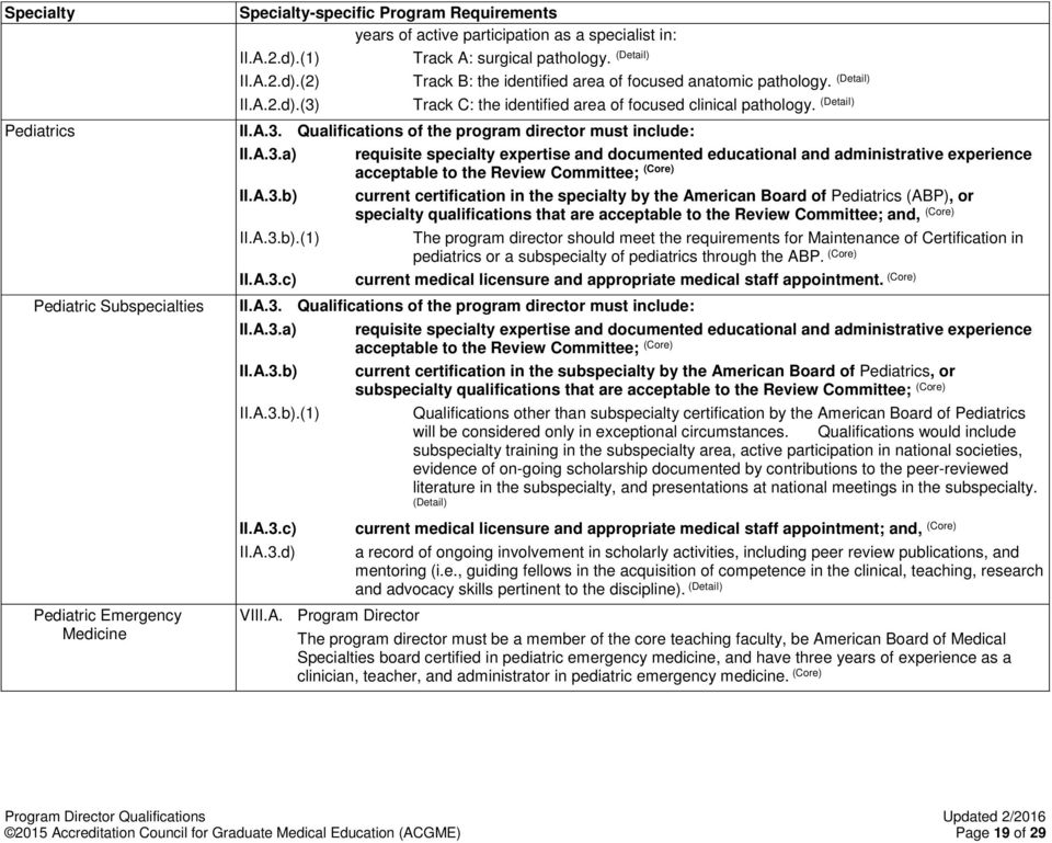 Track C: the identified area of focused clinical pathology. (Detail) II.A.3.