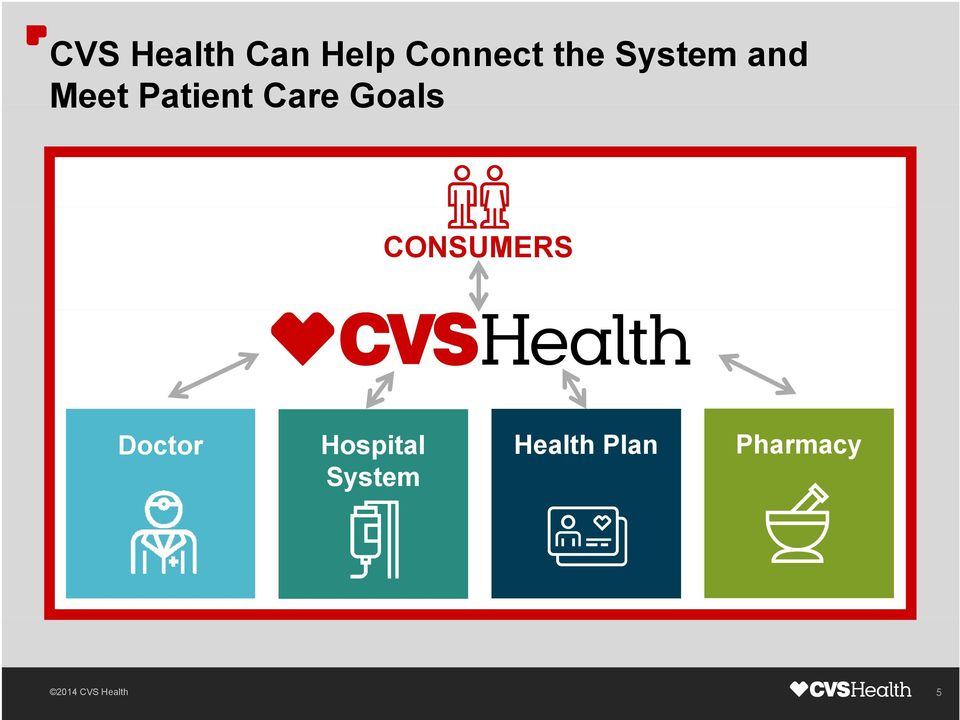 Care Goals CONSUMERS Doctor
