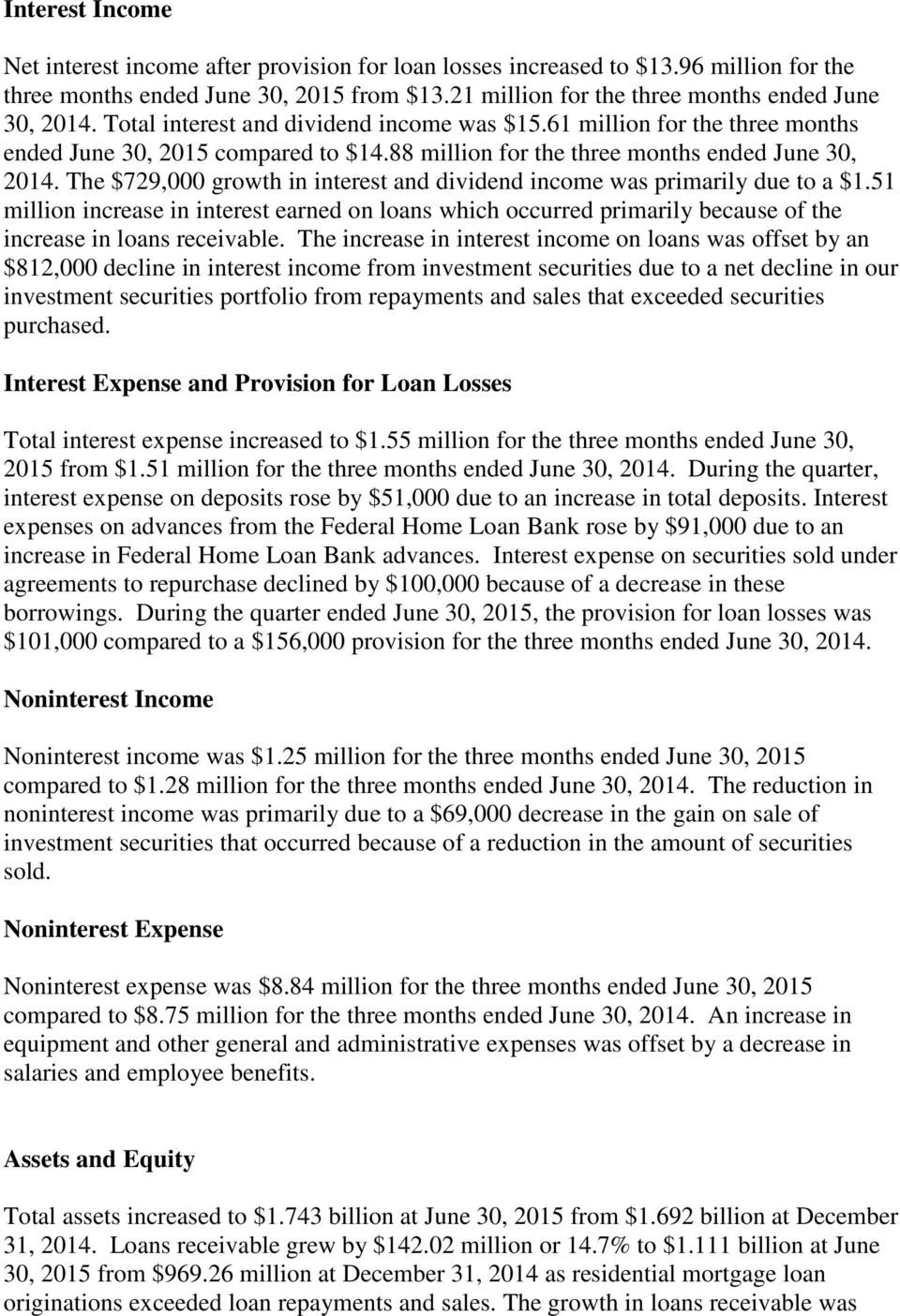 The $729,000 growth in interest and dividend income was primarily due to a $1.51 million increase in interest earned on loans which occurred primarily because of the increase in loans receivable.
