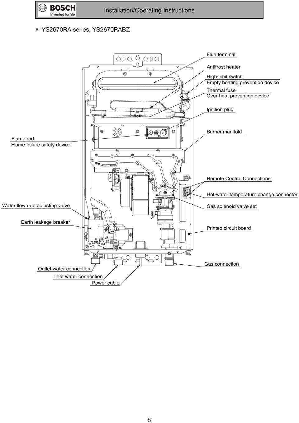 installation  operating instructions  models bosch 17e bosch 21e bosch 25e bosch 26e installation