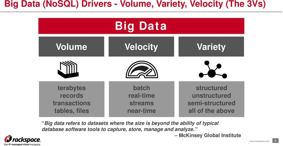 unstructured semi-structured all of the above Big data refers to datasets where the size is beyond