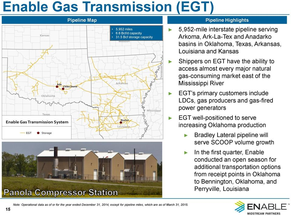 almost every major natural gas-consuming market east of the Mississippi River EGT s primary customers include LDCs, gas producers and gas-fired power generators EGT well-positioned to serve