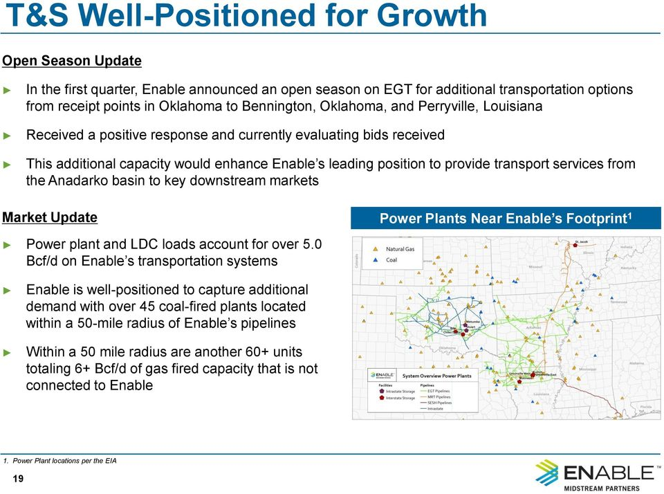 from the Anadarko basin to key downstream markets Market Update Power plant and LDC loads account for over 5.