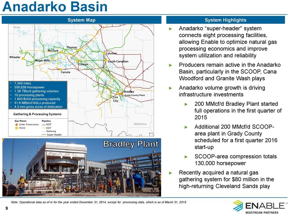 utilization and reliability Producers remain active in the Anadarko Basin, particularly in the SCOOP, Cana Woodford and Granite Wash plays Anadarko volume growth is driving infrastructure investments