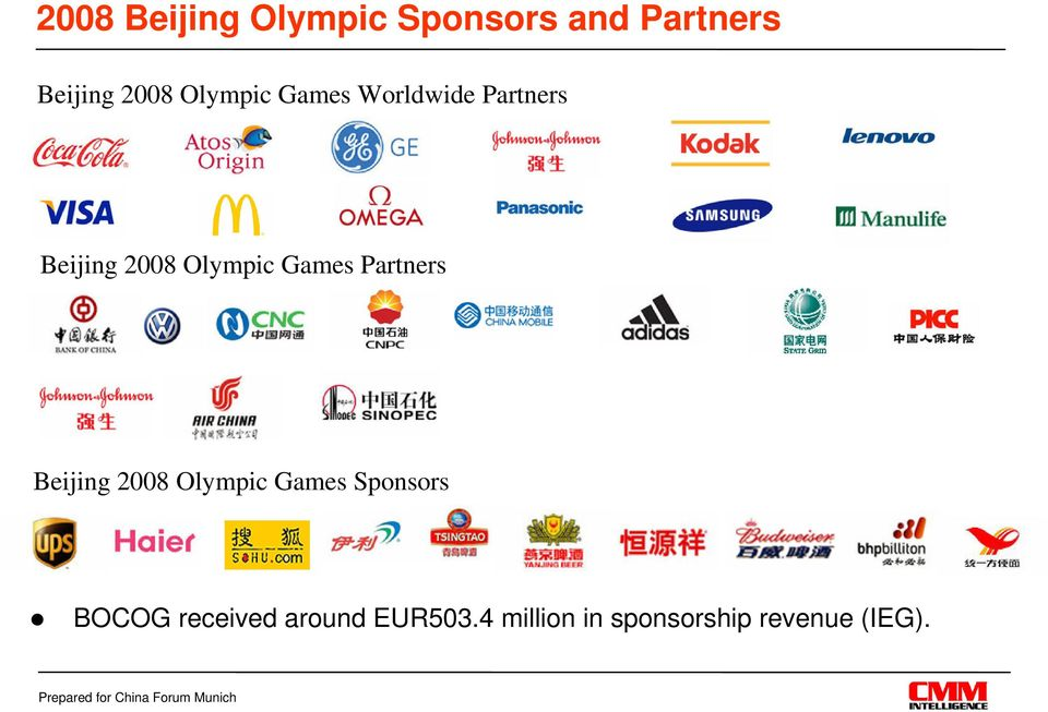 Games Partners Beijing 2008 Olympic Games Sponsors BOCOG