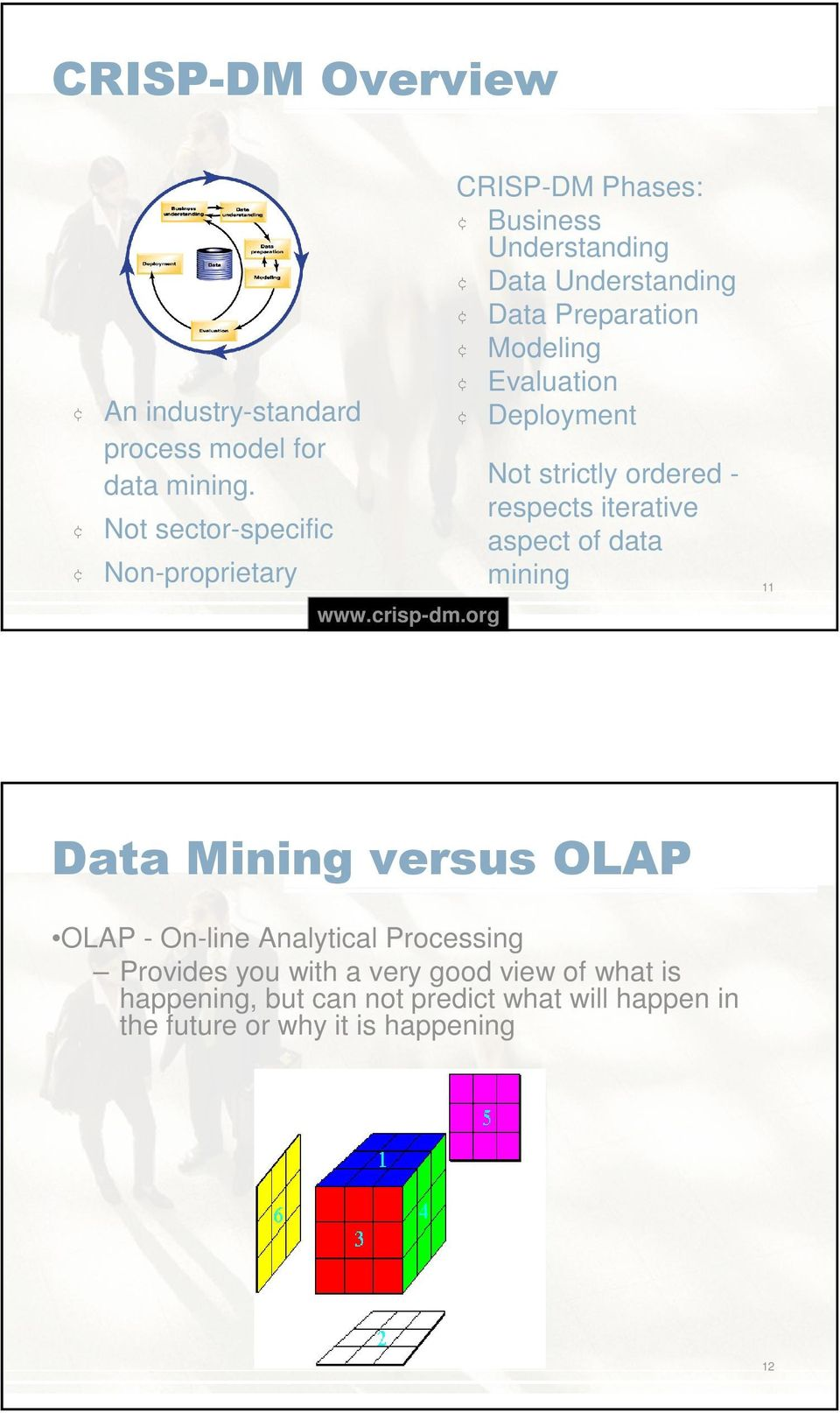 strictly ordered - respects iterative aspect of data mining 11 Data Mining versus OLAP OLAP - On-line Analytical