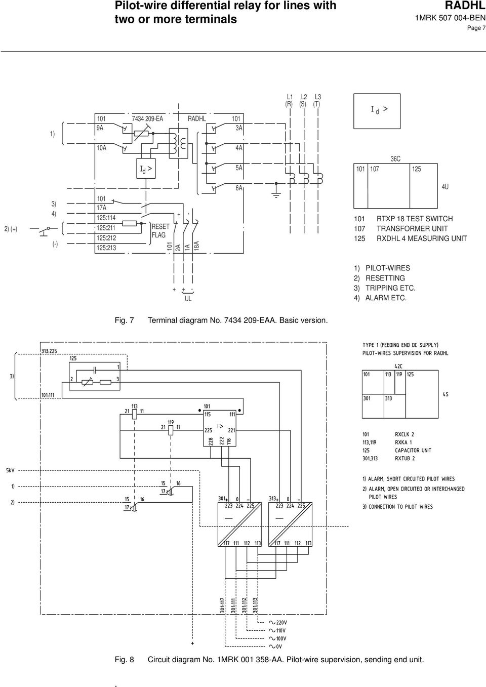 TRANSFORMER UNIT 125 RXDHL 4 MEASURING UNIT + + - UL 1) PILOT-WIRES 2) RESETTING 3) TRIPPING ETC. 4) ALARM ETC. Fig.