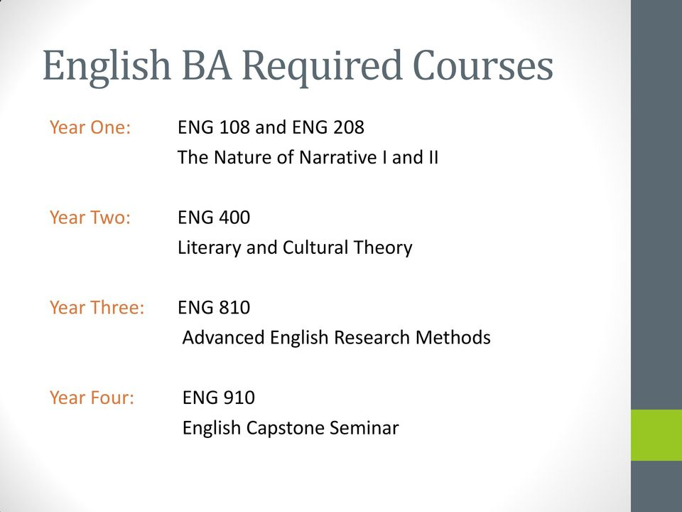 Literary and Cultural Theory Year Three: ENG 810 Advanced