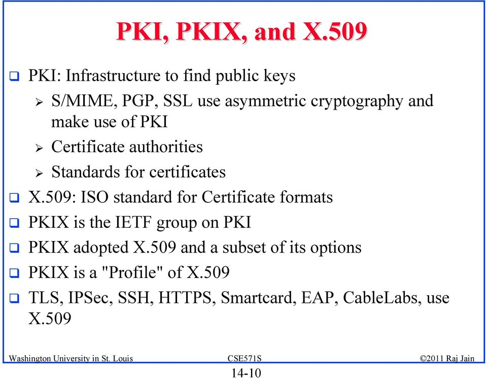 use of PKI Certificate authorities Standards for certificates X.