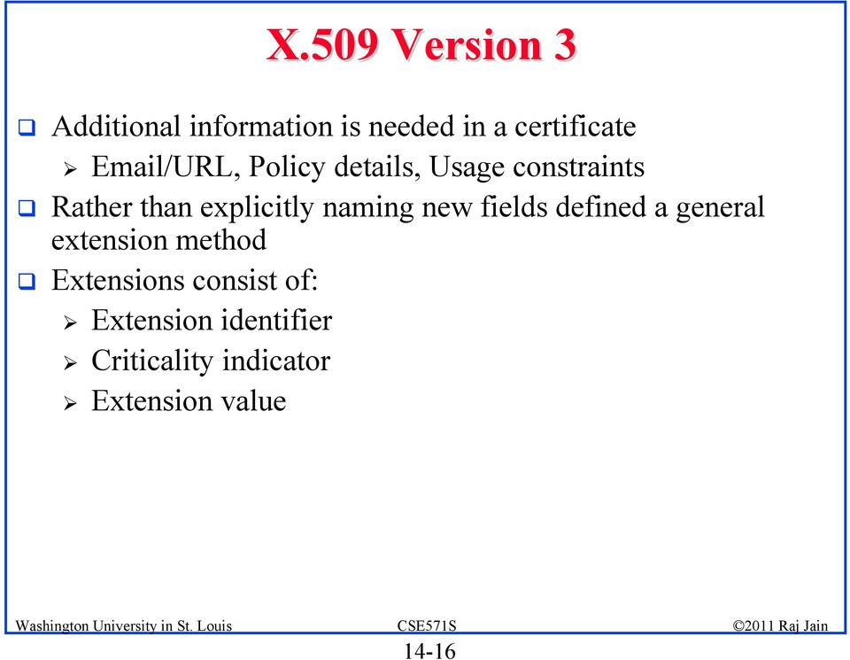 naming new fields defined a general extension method Extensions