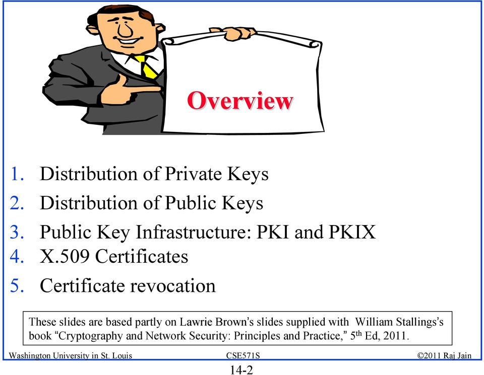 Certificate revocation These slides are based partly on Lawrie Brown Lawrie Brown s