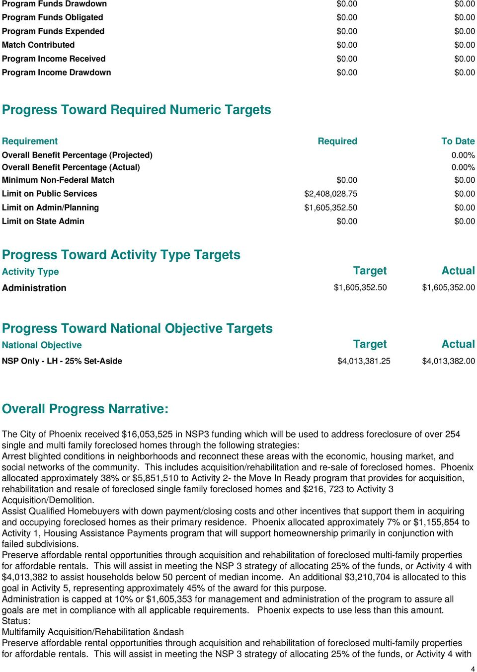 50 Limit on State Admin To Date 0.00% 0.00% Progress Toward Activity Type Targets Activity Type Target Actual Administration $1,605,352.50 $1,605,352.