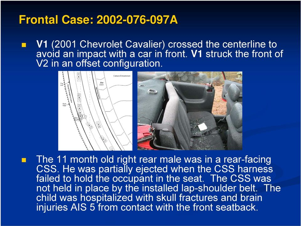 He was partially ejected when the CSS harness failed to hold the occupant in the seat.