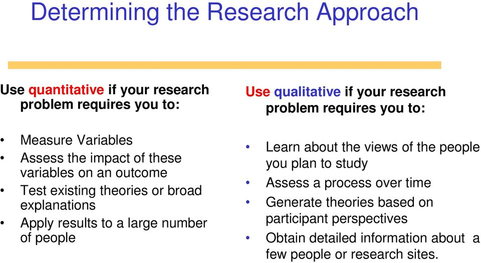 Use qualitative if your research problem requires you to: Learn about the views of the people you plan to study Assess a