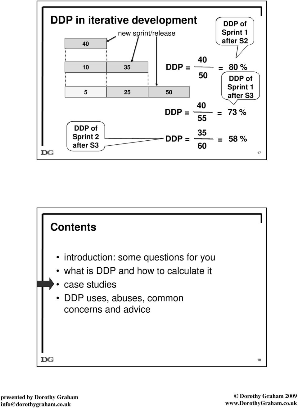60 = 58 % 17 Contents introduction: some questions for you what is and