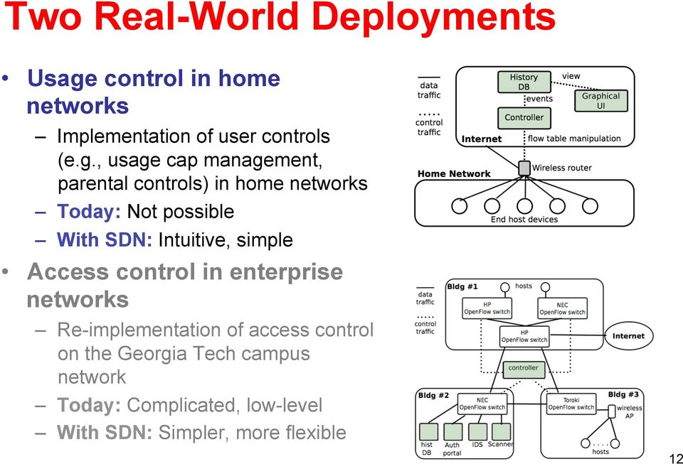 , usage cap management, parental controls) in home networks Today: Not possible With SDN:
