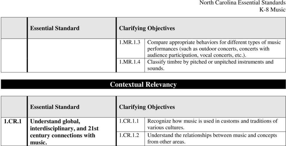 audience participation, vocal concerts, etc.). Classify timbre by pitched or unpitched instruments and sounds.
